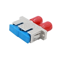 Picture of ST-SC Hybrid Duplex Metal Fiber Optic Adapter/Mating Sleeve, Female to Female